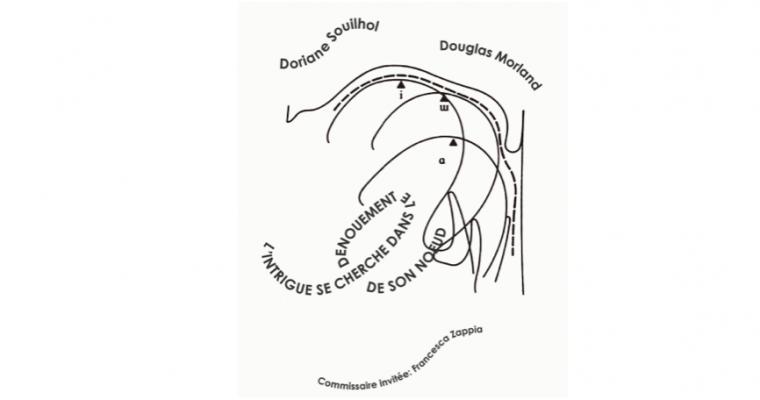 10/05▷30/06 – DORIANE SOUILHOL & DOUGLAS MORLAND – L'INTRIGUE SE CHERCHE DANS LE DÉNOUEMENT DE SON NŒUD – LA COMPAGNIE, LIEU DE CRÉATION MARSEILLE