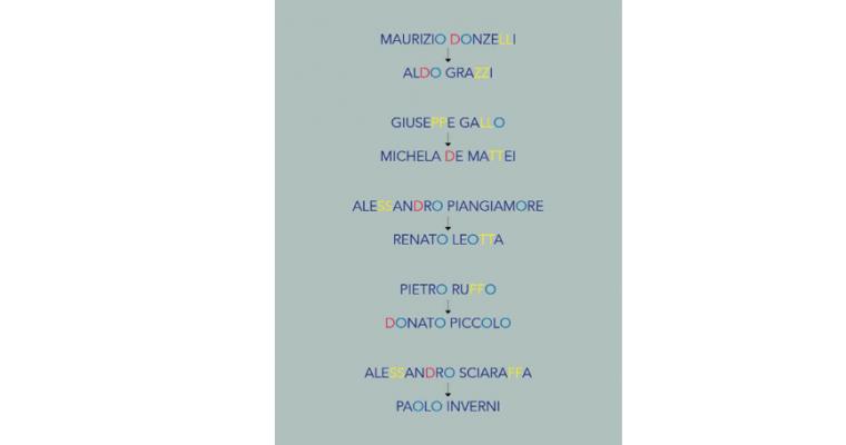 17/05▷30/06 – COLLETTIVA – GALERIE ITALIENNE PARIS