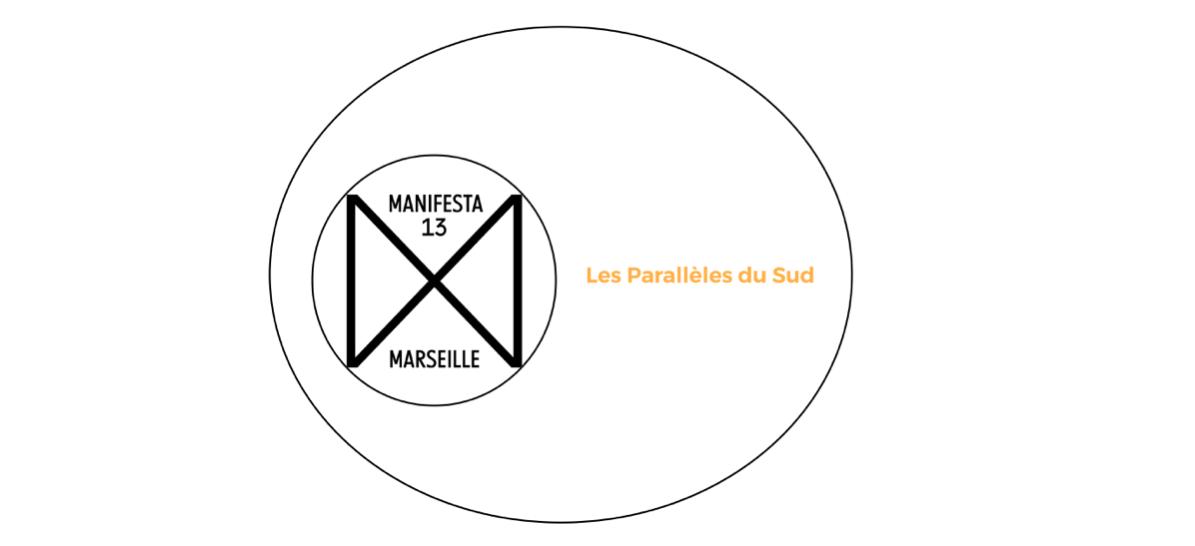 ▷25/09 – APPEL À CANDIDATURES – Programme Les Parallèles du Sud – Manifesta 13 Marseille